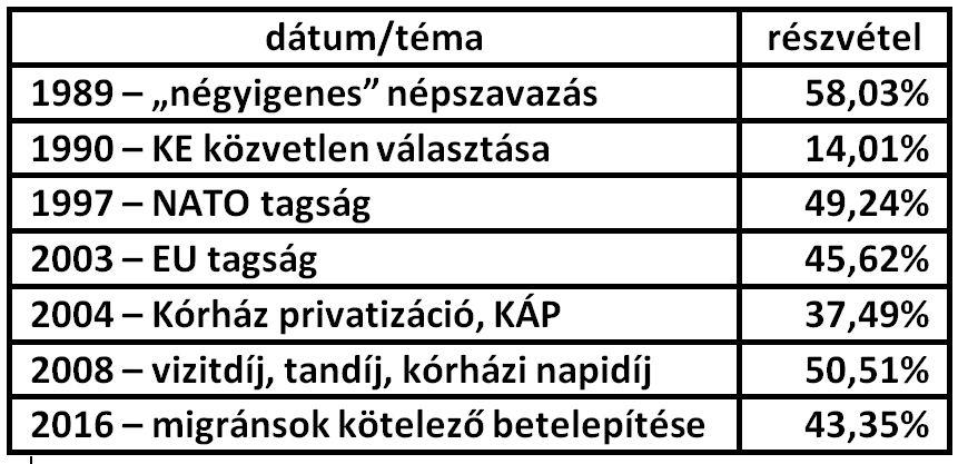 nsz_reszvetel