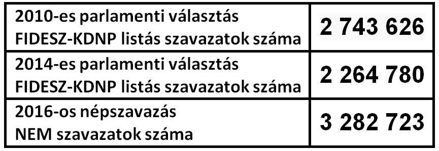 nsz_reszvetel_2